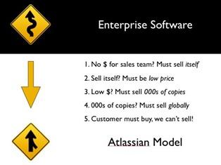 atlassian model
